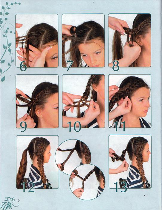 Все причёски на каждый день с картинками